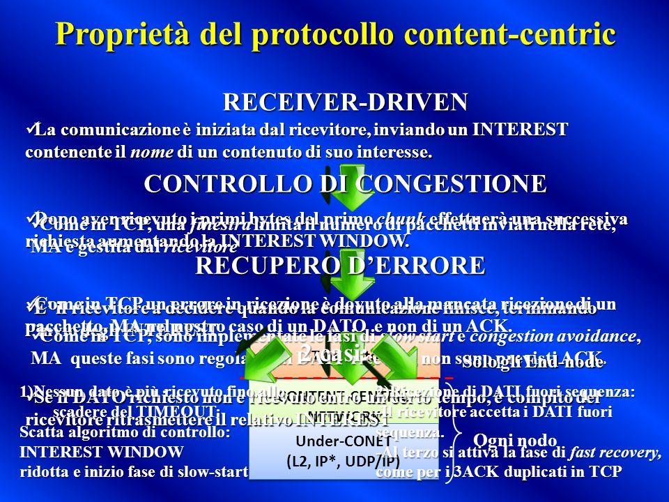Proprietà del protocollo content-centric CONTROLLO DI CONGESTIONE