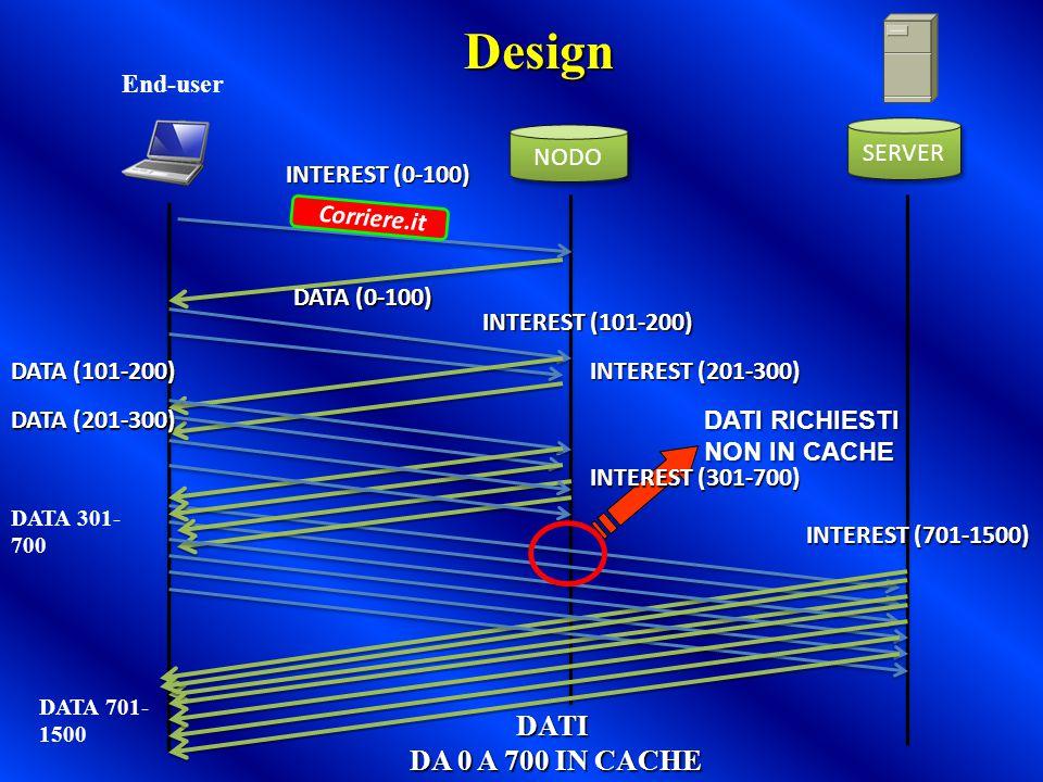 Design DATI DA 0 A 700 IN CACHE End-user SERVER NODO INTEREST (0-100)