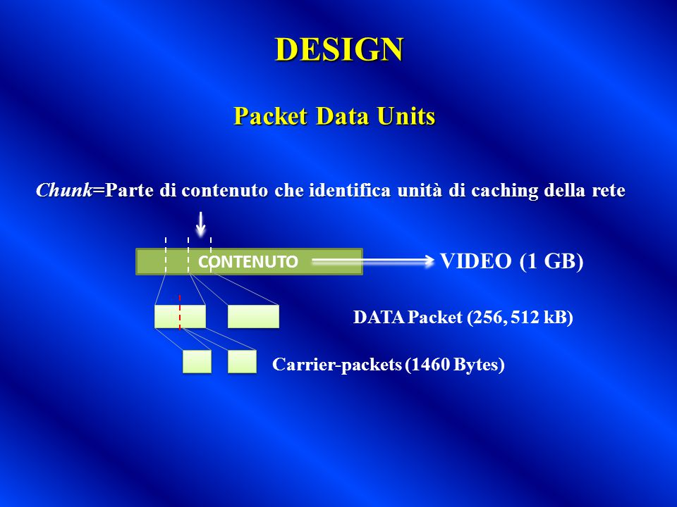 DESIGN Packet Data Units VIDEO (1 GB)