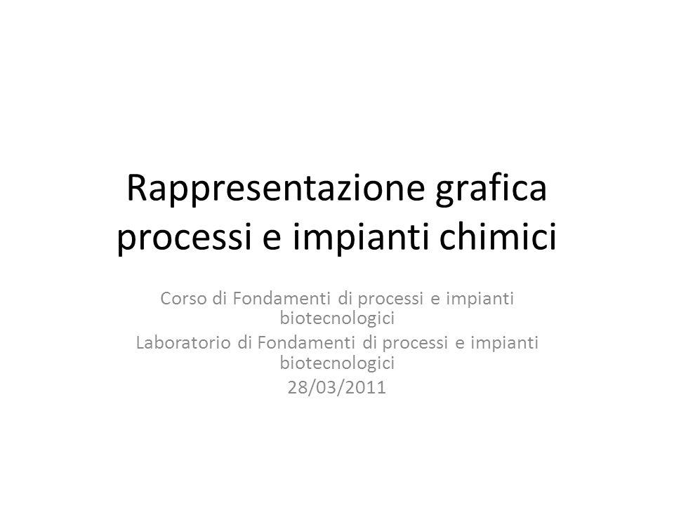 Rappresentazione grafica processi e impianti chimici