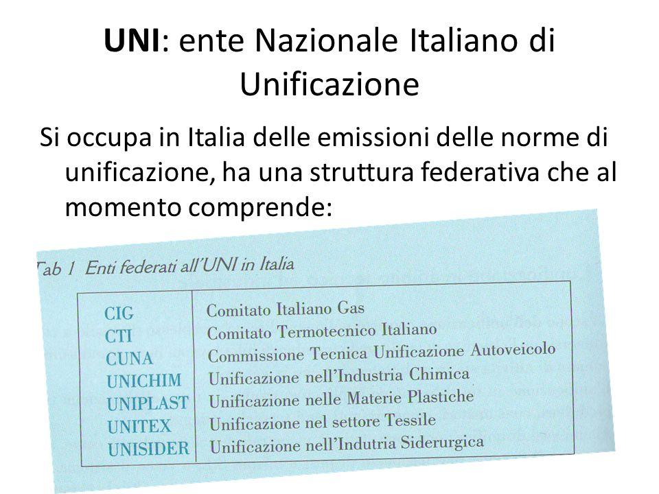 UNI: ente Nazionale Italiano di Unificazione