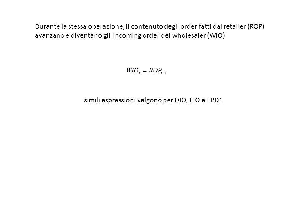 Durante la stessa operazione, il contenuto degli order fatti dal retailer (ROP) avanzano e diventano gli incoming order del wholesaler (WIO)