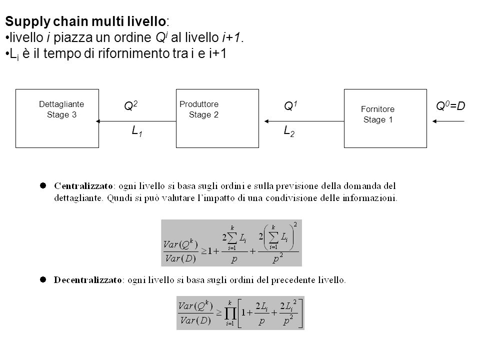 Supply chain multi livello: