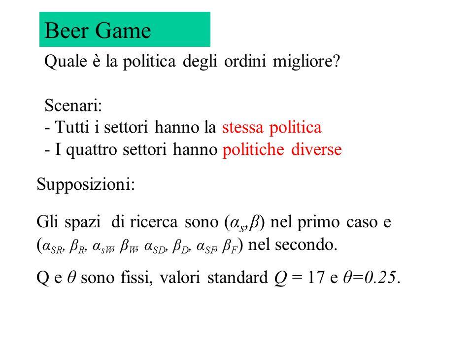 Beer Game Quale è la politica degli ordini migliore Scenari: - Tutti i settori hanno la stessa politica - I quattro settori hanno politiche diverse.