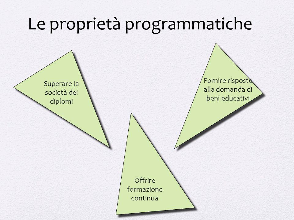 Le proprietà programmatiche