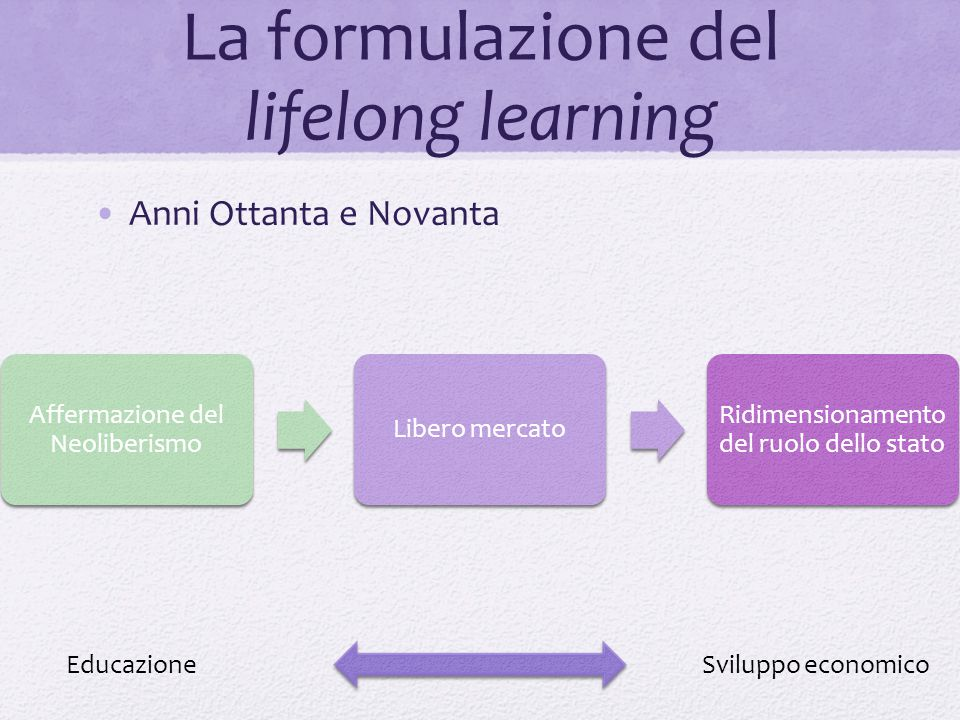 La formulazione del lifelong learning