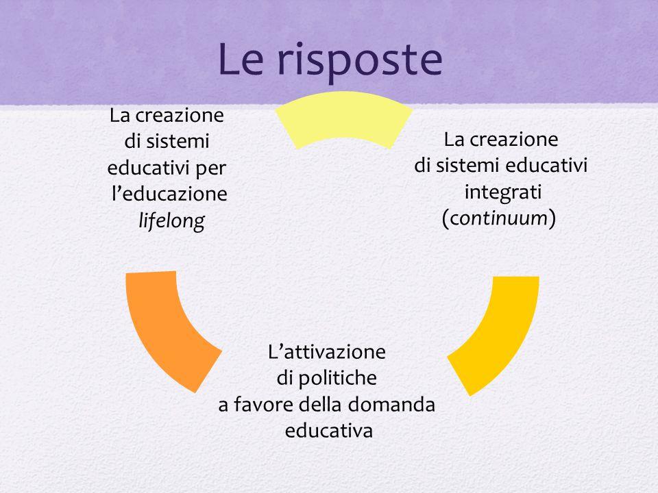Le risposte di sistemi La creazione educativi per di sistemi educativi