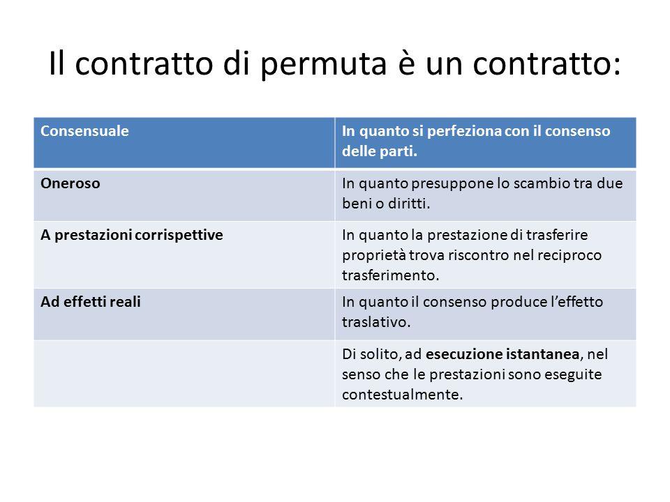 Il contratto di permuta è un contratto: