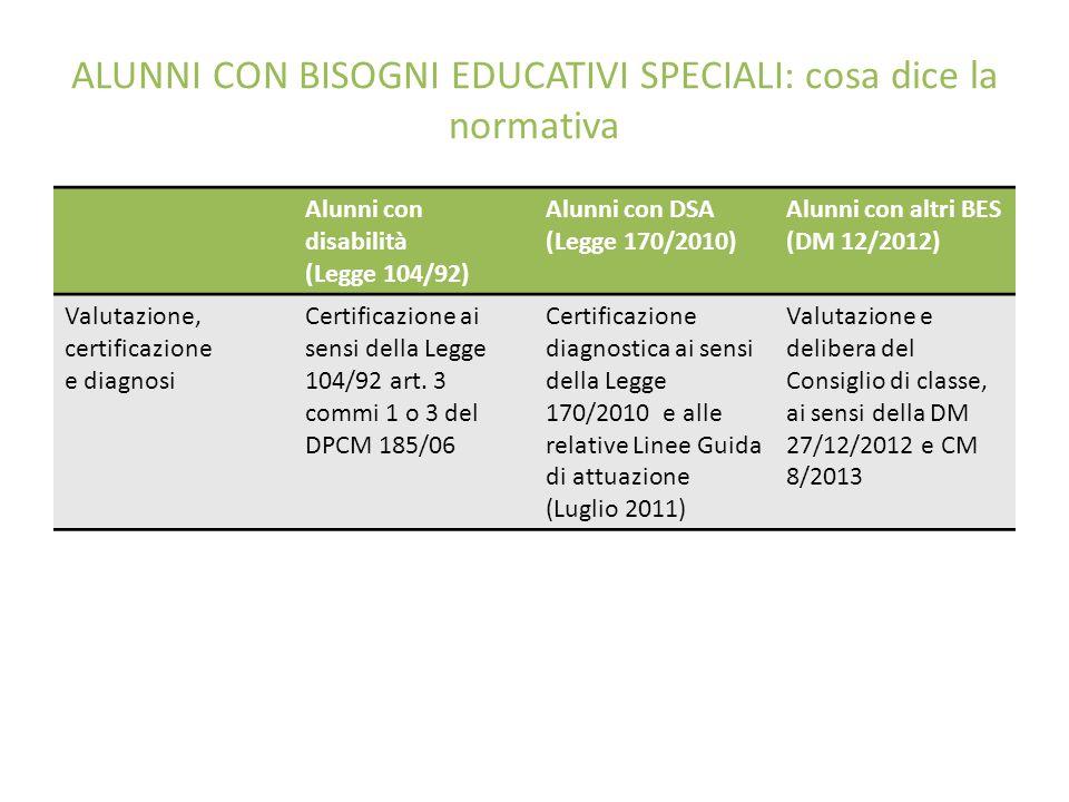 ALUNNI CON BISOGNI EDUCATIVI SPECIALI: cosa dice la normativa