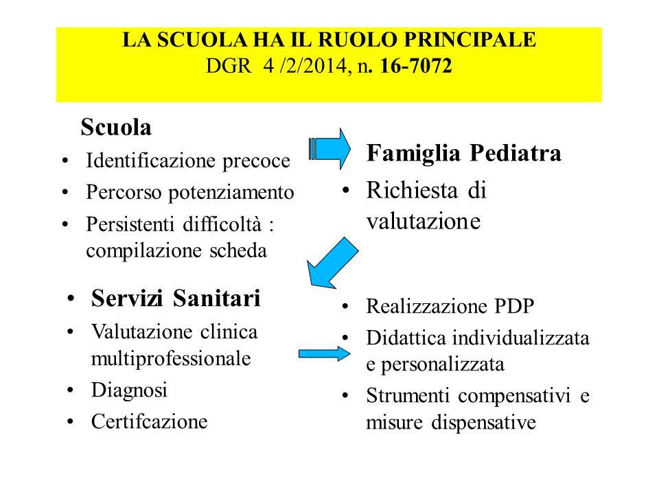 LA SCUOLA HA IL RUOLO PRINCIPALE DGR 4 /2/2014, n. 16-7072