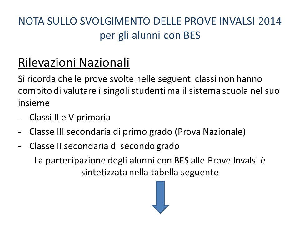 NOTA SULLO SVOLGIMENTO DELLE PROVE INVALSI 2014 per gli alunni con BES