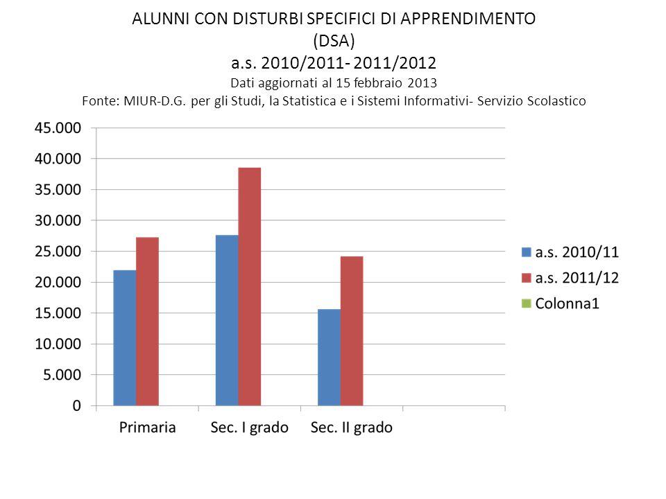 ALUNNI CON DISTURBI SPECIFICI DI APPRENDIMENTO (DSA) a. s