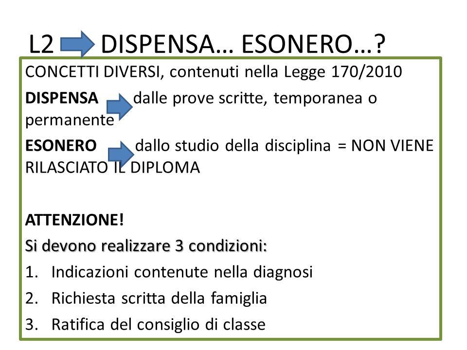 L2 DISPENSA… ESONERO… CONCETTI DIVERSI, contenuti nella Legge 170/2010. DISPENSA dalle prove scritte, temporanea o permanente.