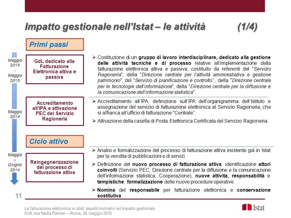 Impatto gestionale nell'Istat – le attività (1/4)
