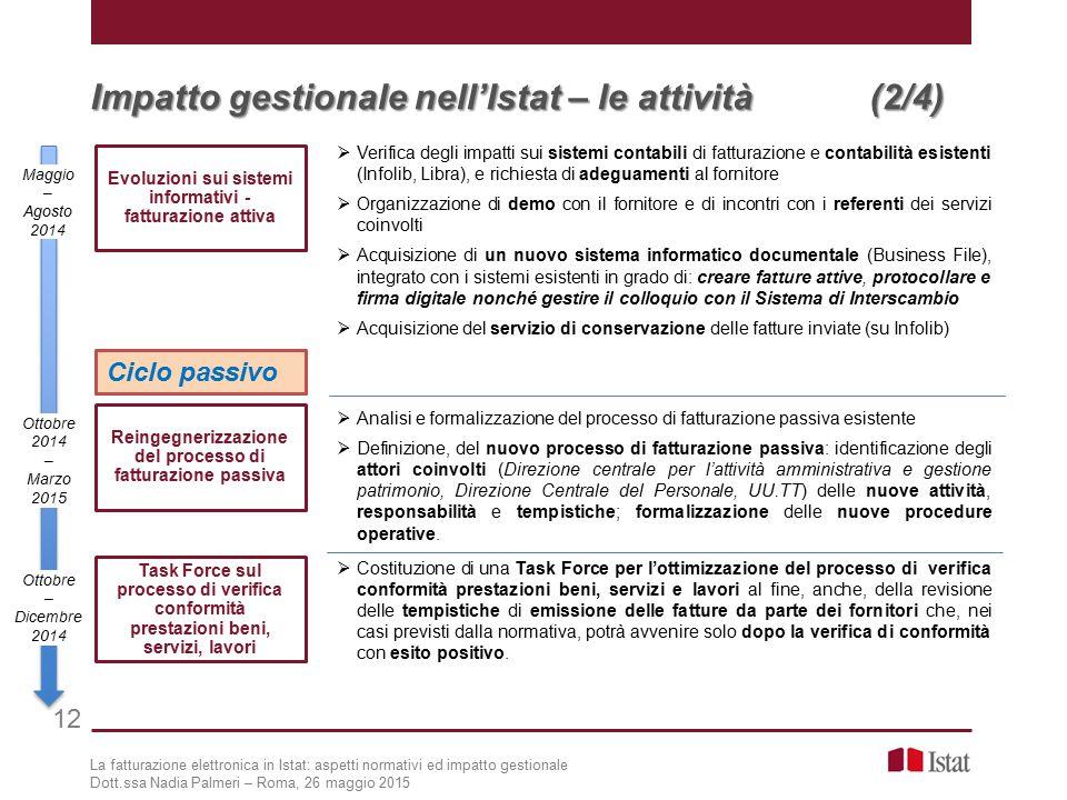 Impatto gestionale nell'Istat – le attività (2/4)