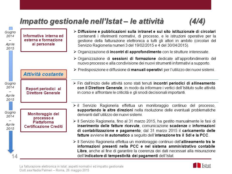 Impatto gestionale nell'Istat – le attività (4/4)