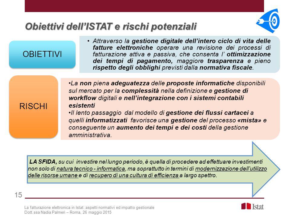 Obiettivi dell'ISTAT e rischi potenziali