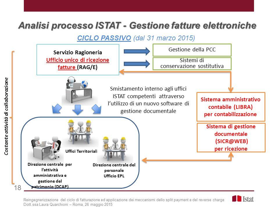 Analisi processo ISTAT - Gestione fatture elettroniche