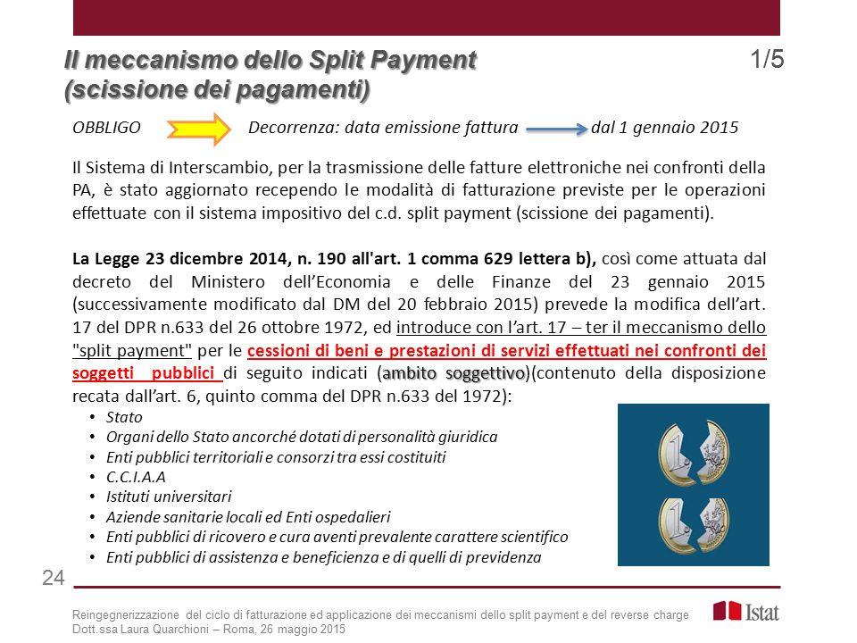 Il meccanismo dello Split Payment 1/5 (scissione dei pagamenti)