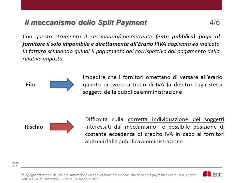 Il meccanismo dello Split Payment 4/5