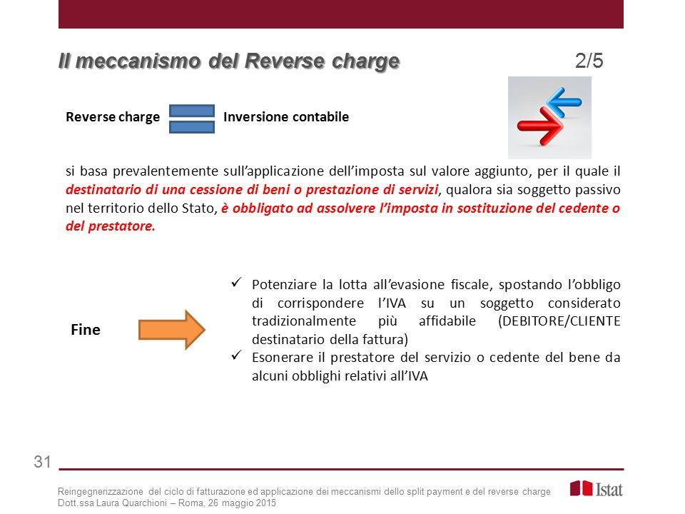 Il meccanismo del Reverse charge 2/5
