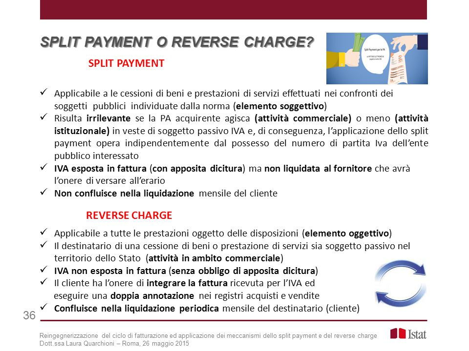 SPLIT PAYMENT O REVERSE CHARGE