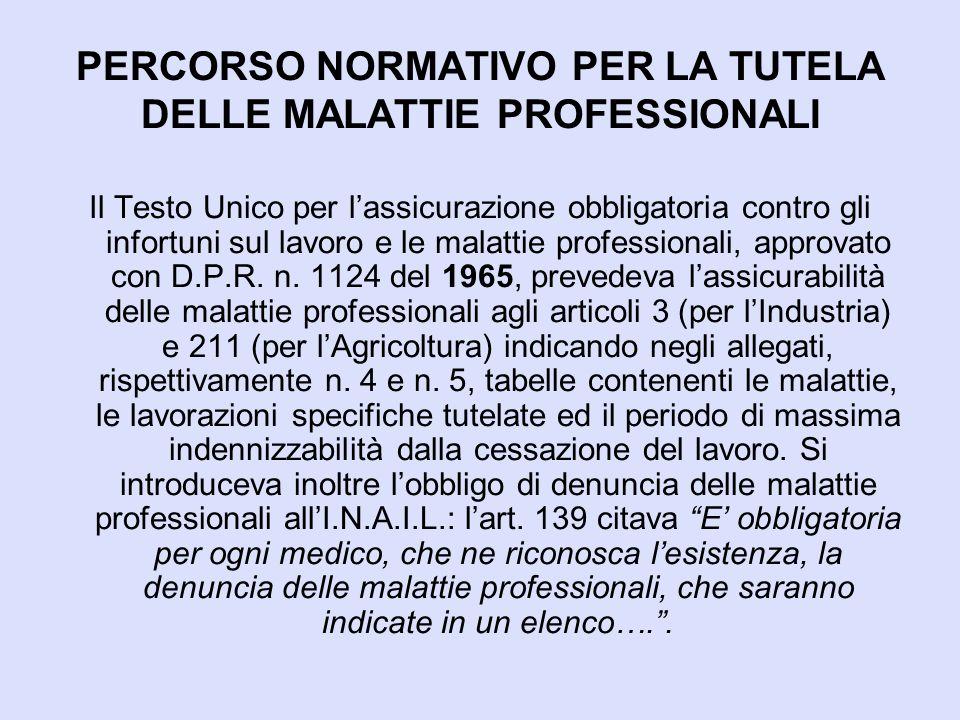 PERCORSO NORMATIVO PER LA TUTELA DELLE MALATTIE PROFESSIONALI