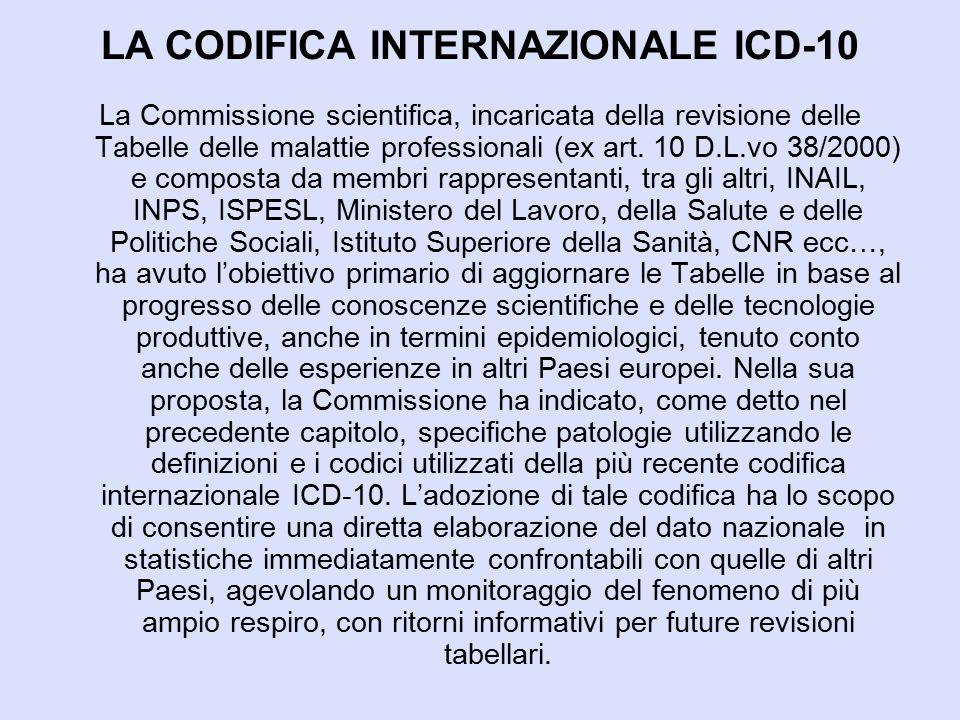 LA CODIFICA INTERNAZIONALE ICD-10