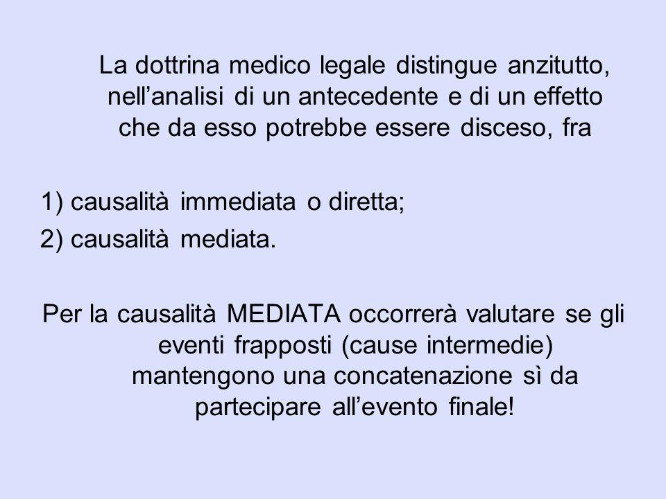 La dottrina medico legale distingue anzitutto, nell'analisi di un antecedente e di un effetto che da esso potrebbe essere disceso, fra