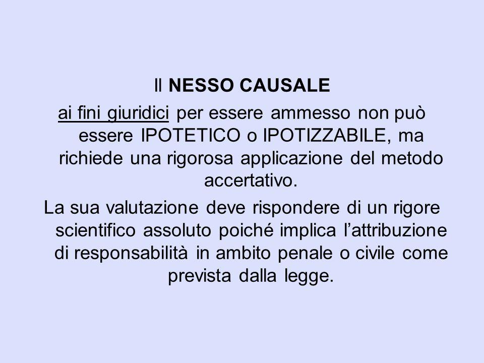 Il NESSO CAUSALE