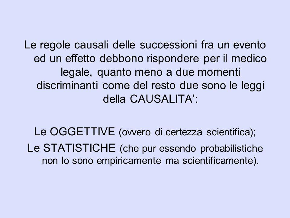 Le OGGETTIVE (ovvero di certezza scientifica);