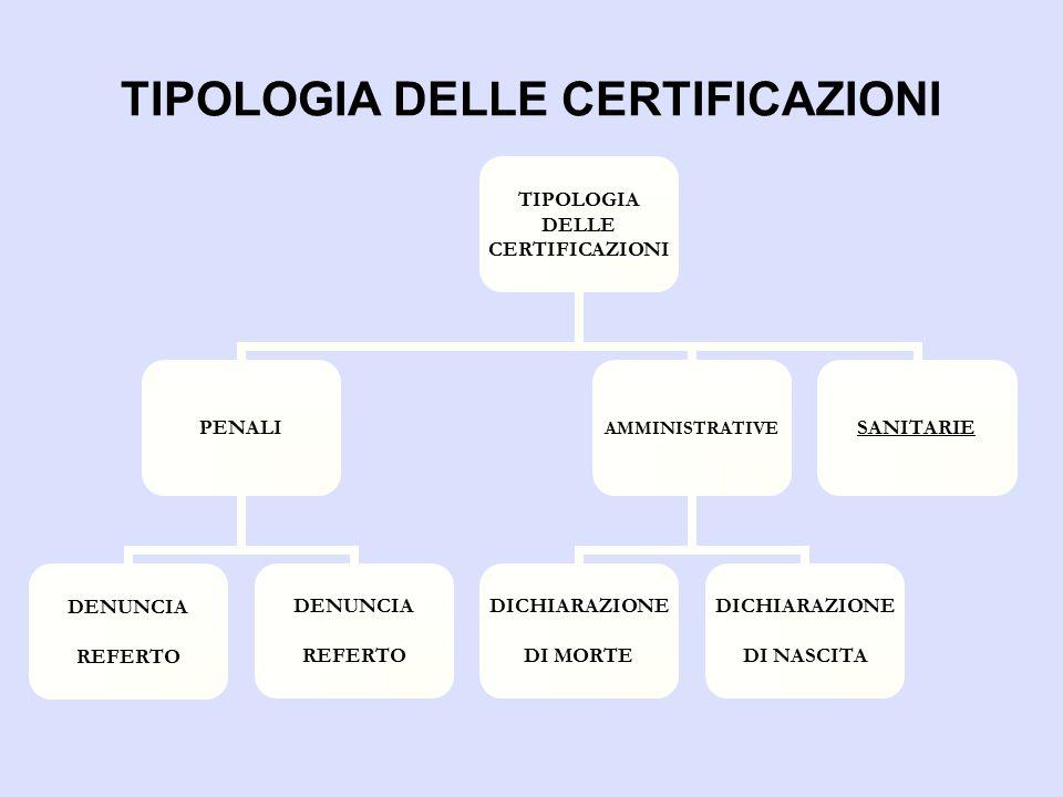 TIPOLOGIA DELLE CERTIFICAZIONI