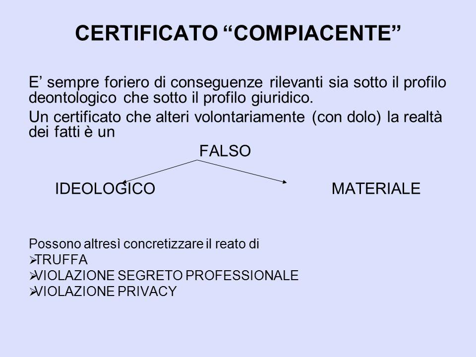 CERTIFICATO COMPIACENTE