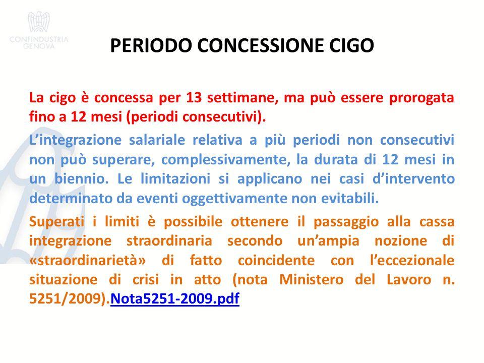 PERIODO CONCESSIONE CIGO