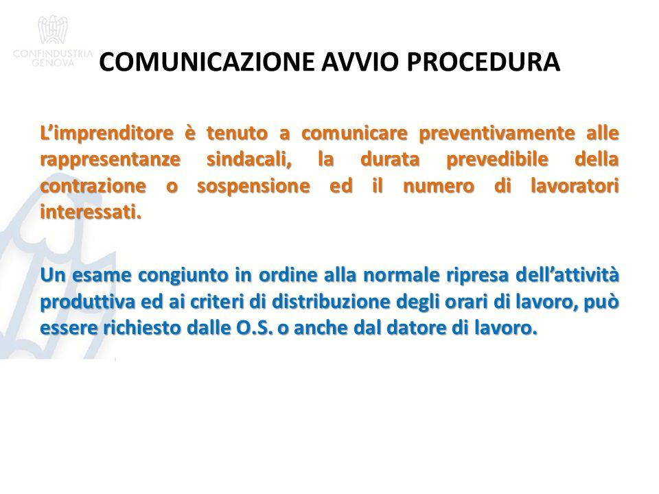 COMUNICAZIONE AVVIO PROCEDURA