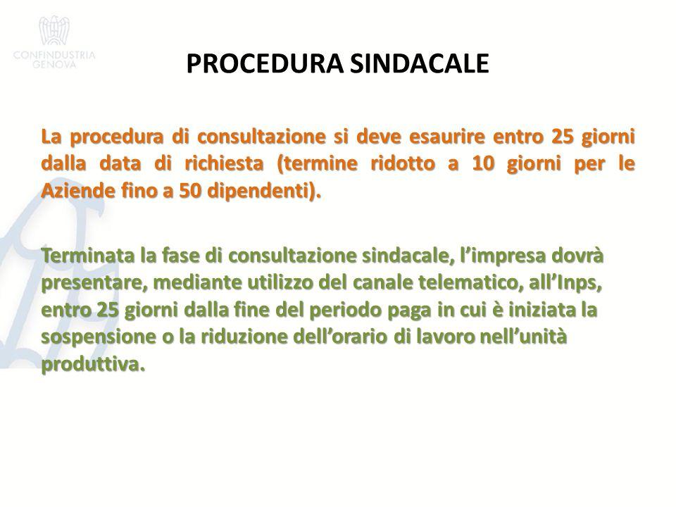 PROCEDURA SINDACALE