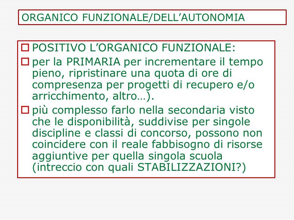ORGANICO FUNZIONALE/DELL'AUTONOMIA