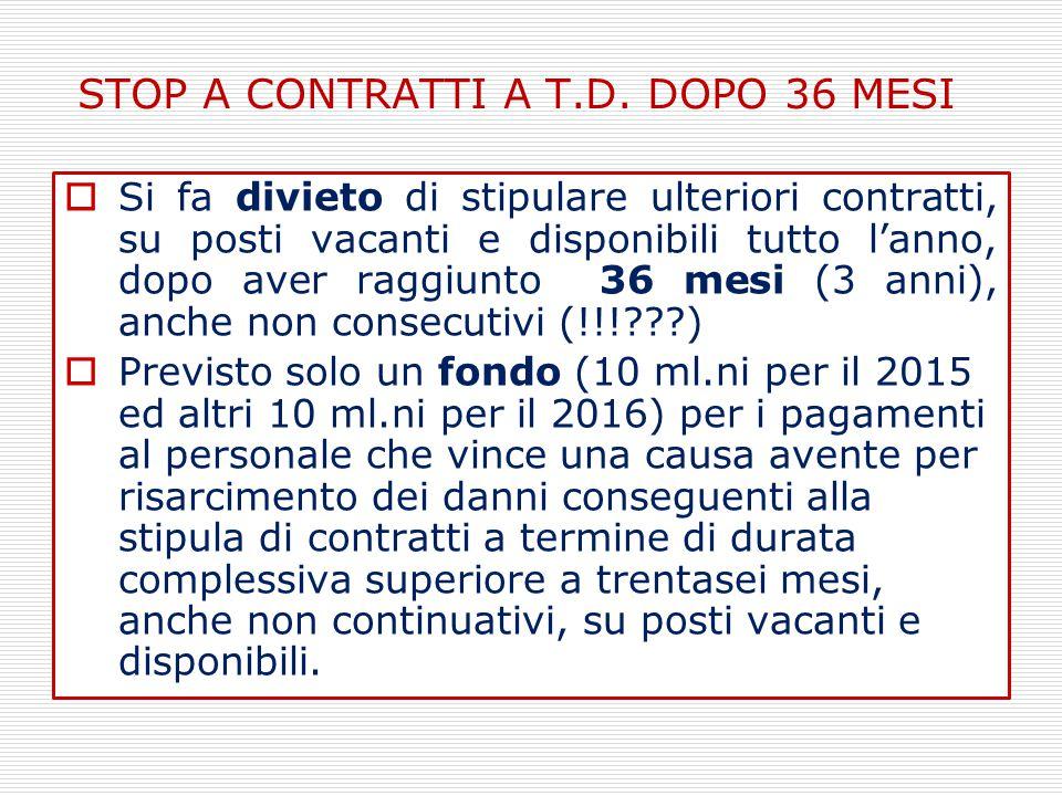 STOP A CONTRATTI A T.D. DOPO 36 MESI