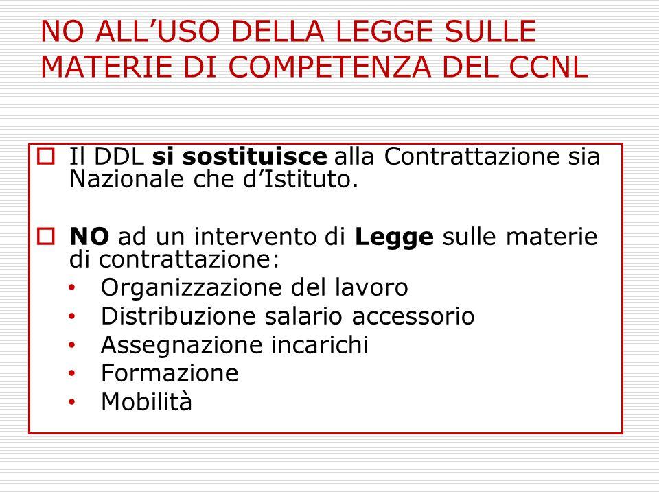 NO ALL'USO DELLA LEGGE SULLE MATERIE DI COMPETENZA DEL CCNL