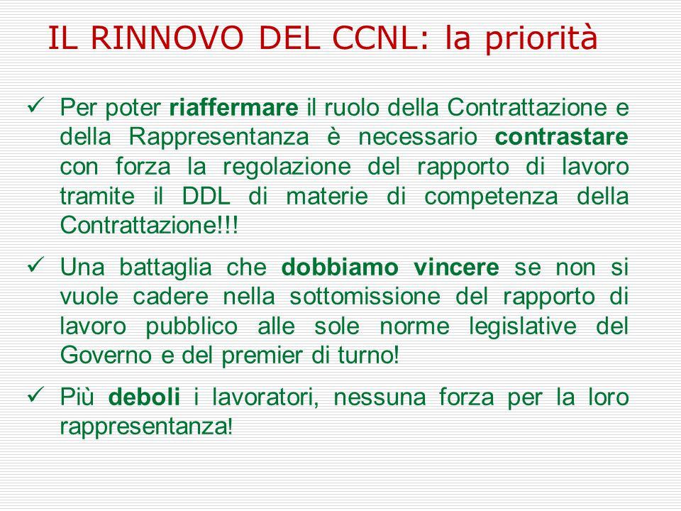 IL RINNOVO DEL CCNL: la priorità