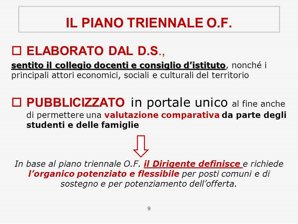 IL PIANO TRIENNALE O.F. ELABORATO DAL D.S.,