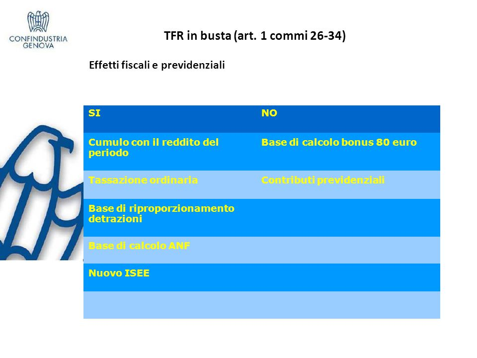 TFR in busta (art. 1 commi 26-34)