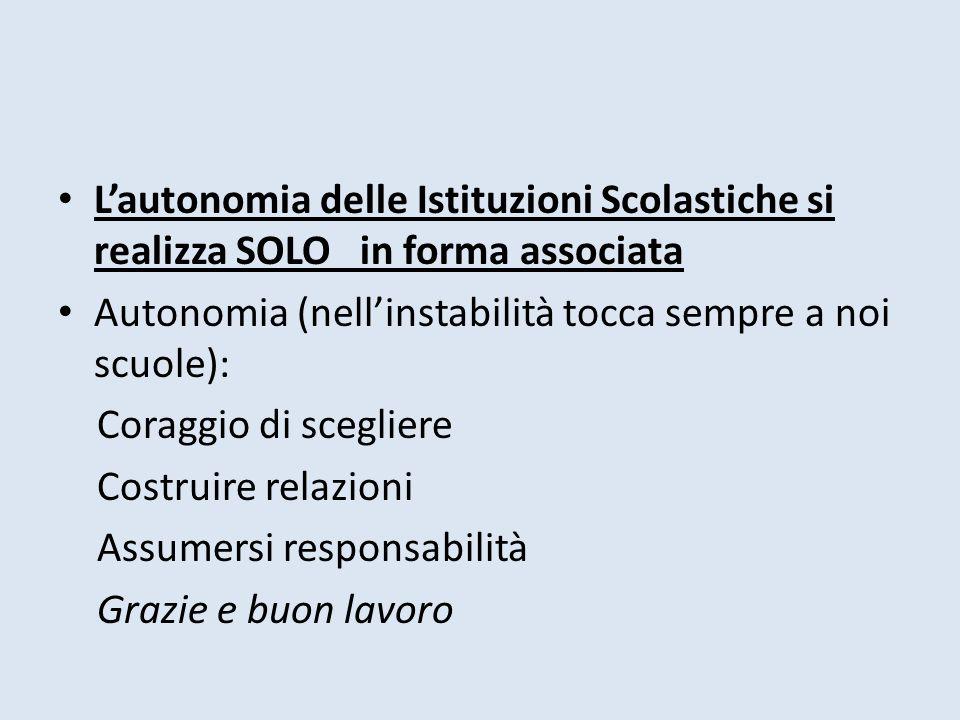 L'autonomia delle Istituzioni Scolastiche si realizza SOLO in forma associata