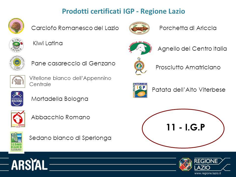 Prodotti certificati IGP - Regione Lazio