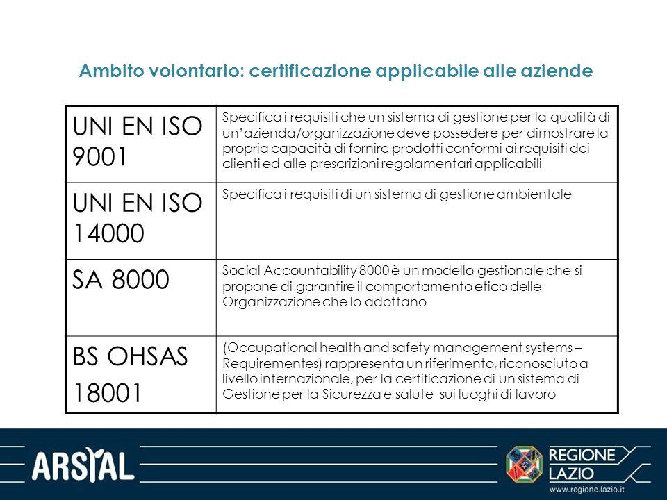 Ambito volontario: certificazione applicabile alle aziende