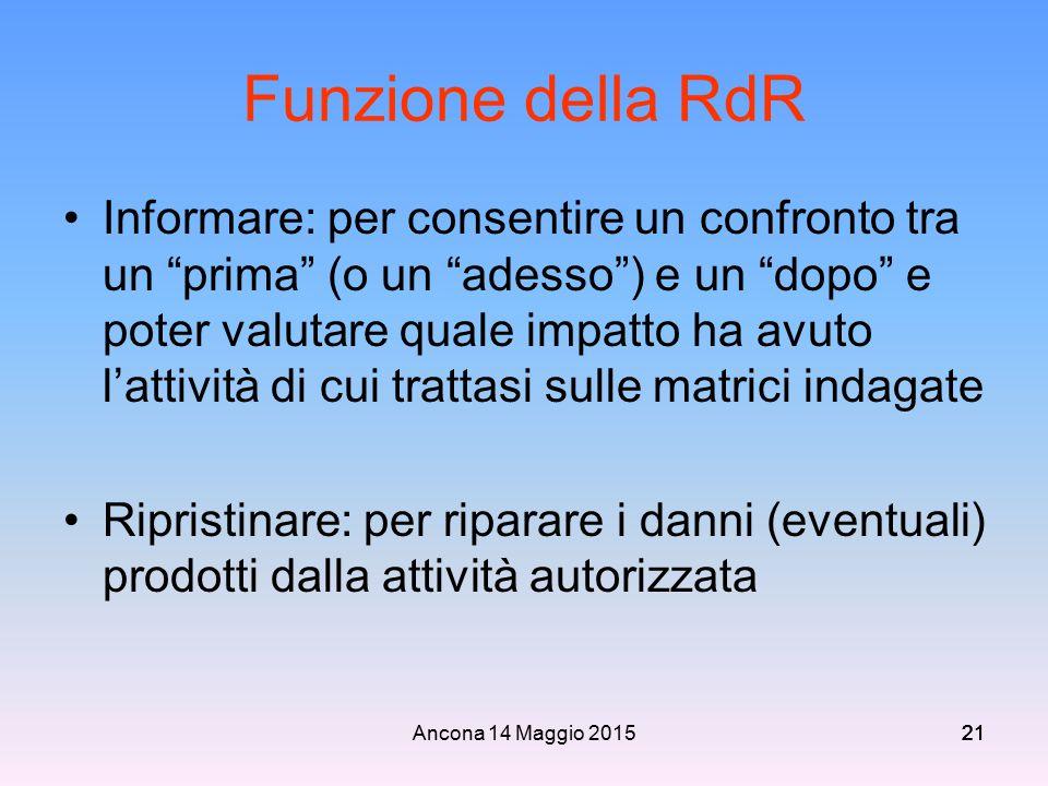 Funzione della RdR