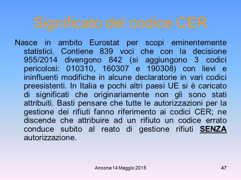 Significato del codice CER