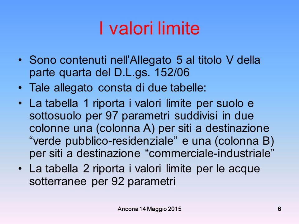 I valori limite Sono contenuti nell'Allegato 5 al titolo V della parte quarta del D.L.gs. 152/06. Tale allegato consta di due tabelle: