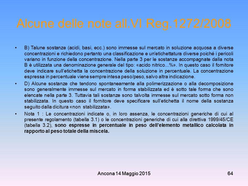 Alcune delle note all.VI Reg.1272/2008