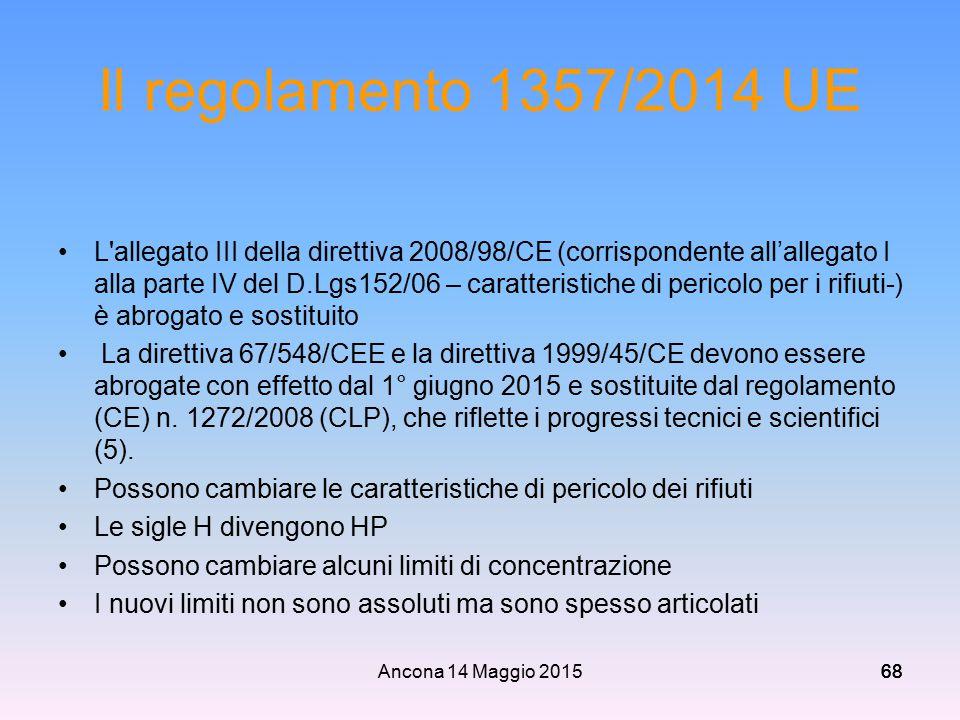 Il regolamento 1357/2014 UE